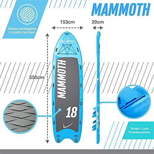 Bluefin Mammut - 3